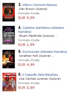 Classifica-Amazon-Lilia-Carlota-Lorenzo-il-cappotto-della-macellaia
